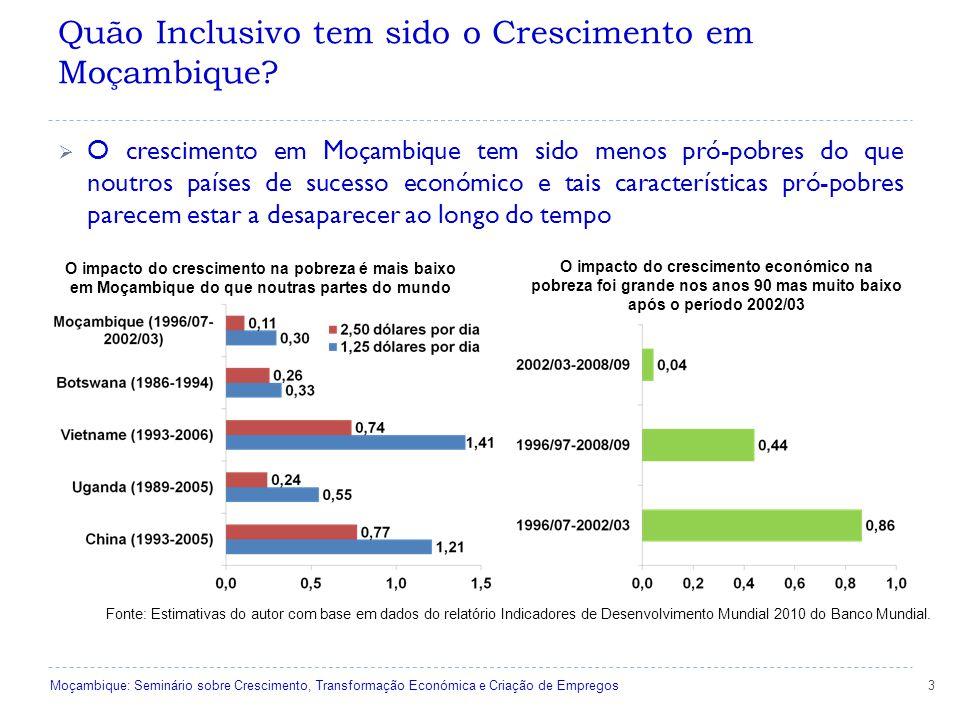 Quão Inclusivo tem sido o Crescimento em Moçambique.