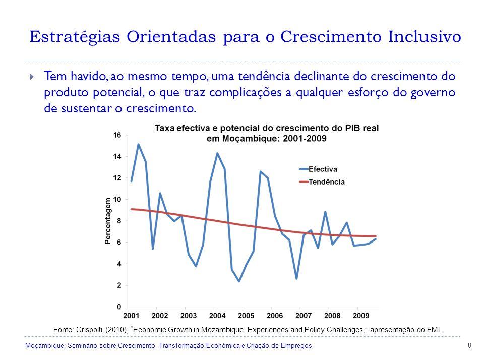 Estratégias Orientadas para o Crescimento Inclusivo 8  Tem havido, ao mesmo tempo, uma tendência declinante do crescimento do produto potencial, o que traz complicações a qualquer esforço do governo de sustentar o crescimento.
