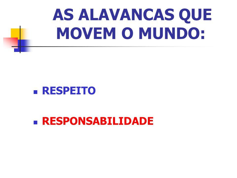 AS ALAVANCAS QUE MOVEM O MUNDO: RESPEITO RESPONSABILIDADE