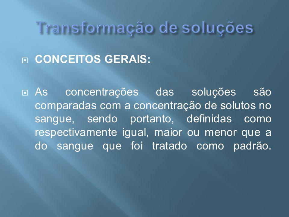  CONCEITOS GERAIS:  As concentrações das soluções são comparadas com a concentração de solutos no sangue, sendo portanto, definidas como respectivam