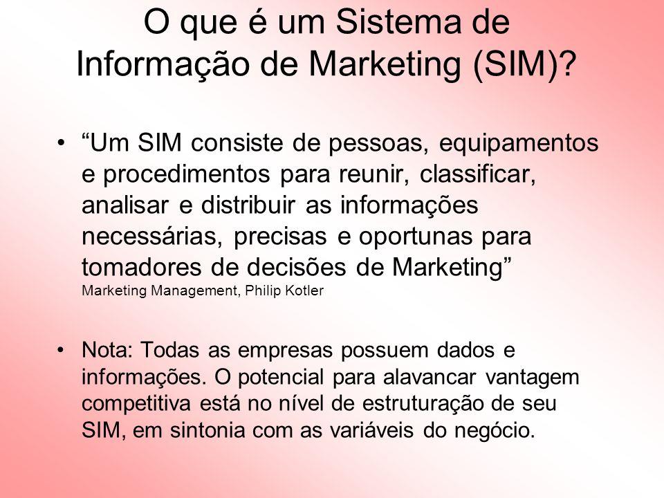 Tipos de dados: 1.Mercado: - tamanho e segmentação; - características: principais clientes, fornecedores, produtos vendidos; - situação: mercado novo, maduro, saturado;