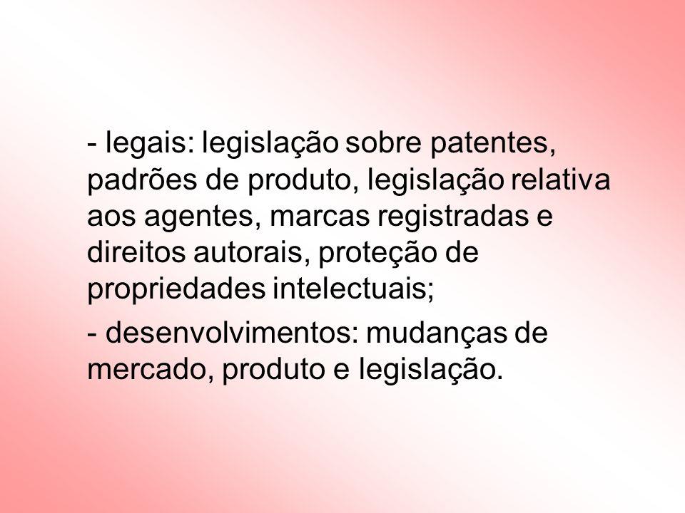 - legais: legislação sobre patentes, padrões de produto, legislação relativa aos agentes, marcas registradas e direitos autorais, proteção de propriedades intelectuais; - desenvolvimentos: mudanças de mercado, produto e legislação.