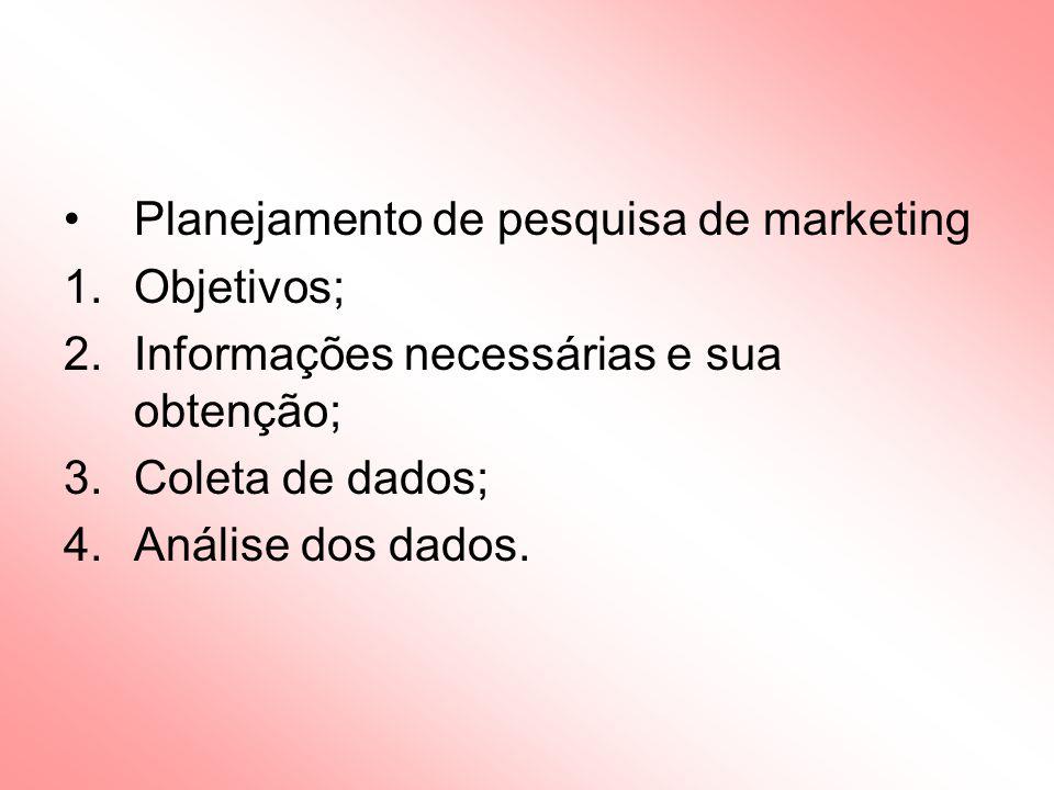 Planejamento de pesquisa de marketing 1.Objetivos; 2.Informações necessárias e sua obtenção; 3.Coleta de dados; 4.Análise dos dados.