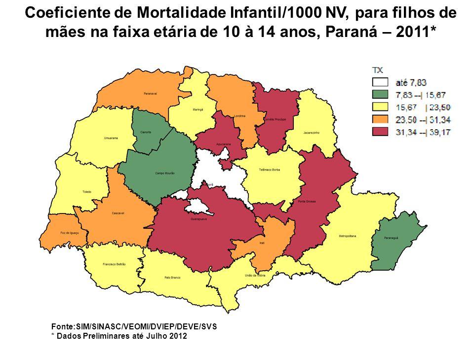 Coeficiente de Mortalidade Infantil/1000 NV, para filhos de mães na faixa etária de 10 à 14 anos, Paraná – 2011* Fonte:SIM/SINASC/VEOMI/DVIEP/DEVE/SVS