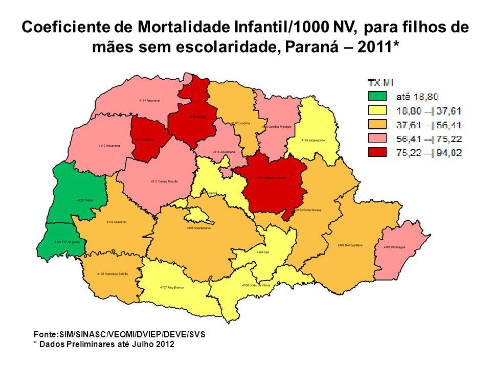 Coeficiente de Mortalidade Infantil/1000 NV, para filhos de mães sem escolaridade, Paraná – 2011* Fonte:SIM/SINASC/VEOMI/DVIEP/DEVE/SVS * Dados Prelim