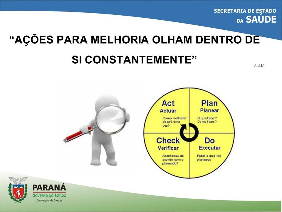 """""""AÇÕES PARA MELHORIA OLHAM DENTRO DE SI CONSTANTEMENTE"""" V.S.M."""