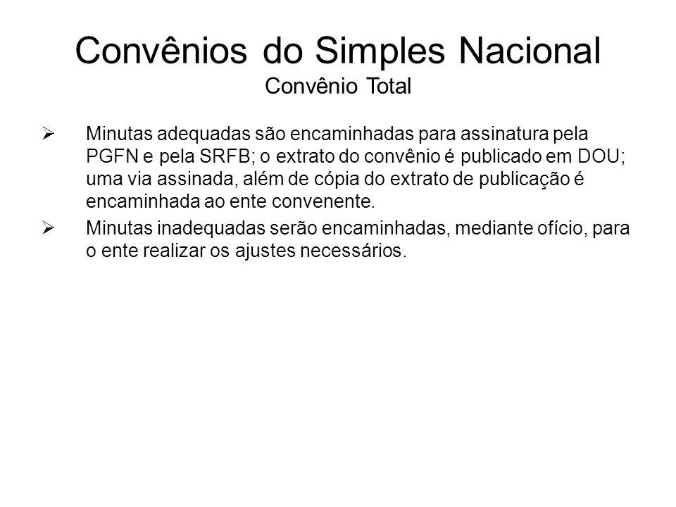 Convênios do Simples Nacional Convênio Total  Minutas adequadas são encaminhadas para assinatura pela PGFN e pela SRFB; o extrato do convênio é publi