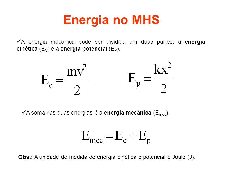 Sistema Massa-Mola m é a massa dada em kg e k é a constante elástica da mola dada em N/m.