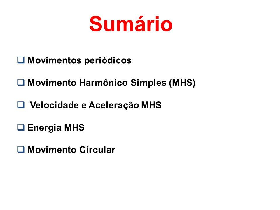 2º Ano - EM Física 2 Prof. Diones Charles