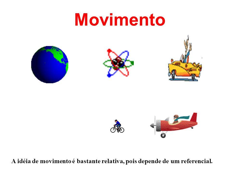 Sumário  Movimentos periódicos  Movimento Harmônico Simples (MHS)  Velocidade e Aceleração MHS  Energia MHS  Movimento Circular