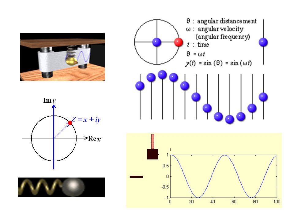 É um movimento periódico linear em torno de uma posição de equilíbrio.