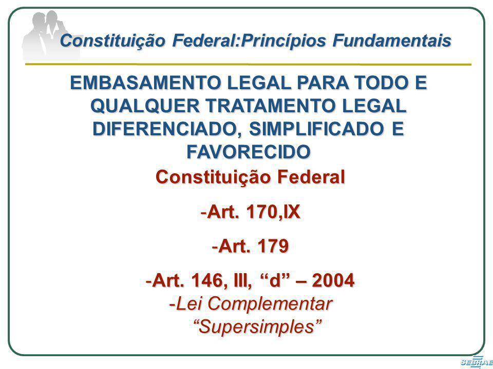 Constituição Federal:Princípios Fundamentais Constituição Federal -Art.