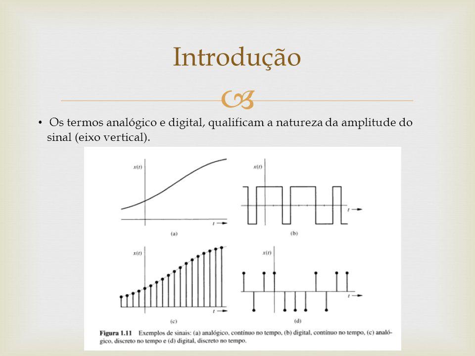  Os termos analógico e digital, qualificam a natureza da amplitude do sinal (eixo vertical). Introdução