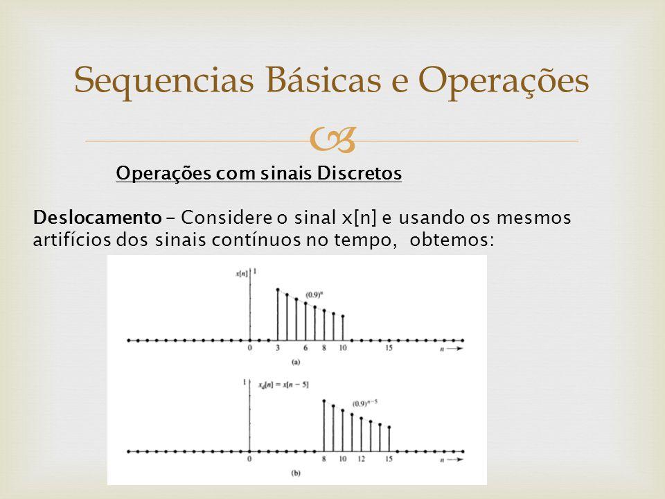  Sequencias Básicas e Operações Operações com sinais Discretos Deslocamento – Considere o sinal x[n] e usando os mesmos artifícios dos sinais contínu