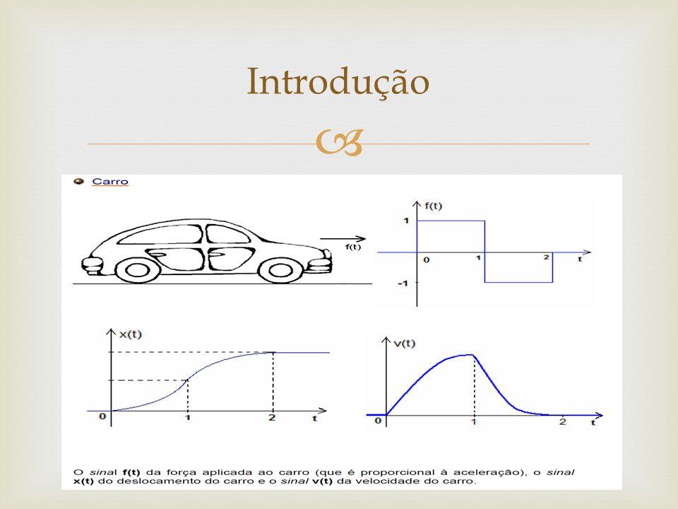  Sequencias Básicas e Operações Usando a fórmula de Euler para descrever a exponencial e j  n em termos de senóides da forma cos(  n+  ) e vice versa Exponencial complexa Discreta no Tempo e j Ω n
