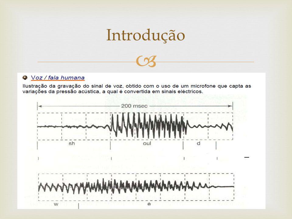  Os termos analógico e digital, qualificam a natureza da amplitude do sinal (eixo vertical).