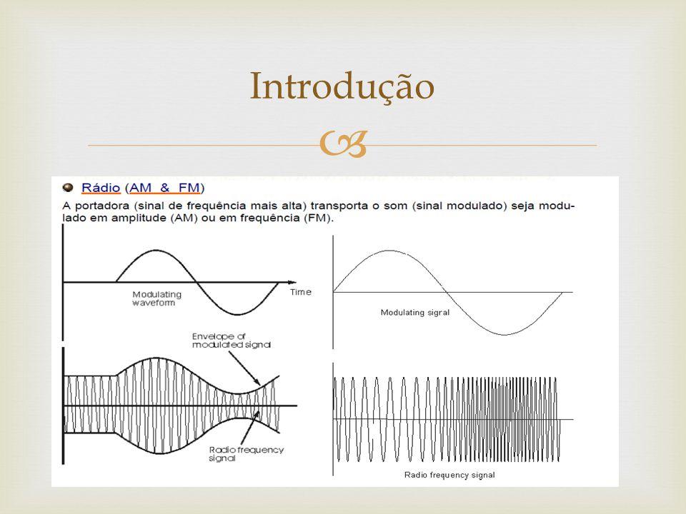  Portanto, sinais são representados matematicamente como funções de uma ou mais variáveis independente.