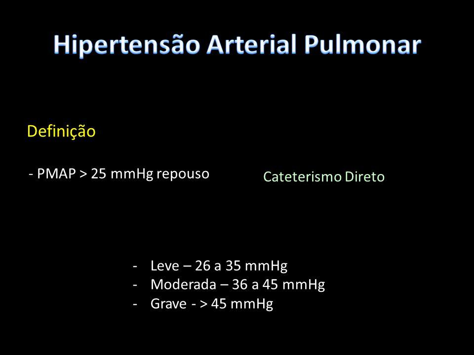 Definição - PMAP > 25 mmHg repouso Cateterismo Direto -Leve – 26 a 35 mmHg -Moderada – 36 a 45 mmHg -Grave - > 45 mmHg