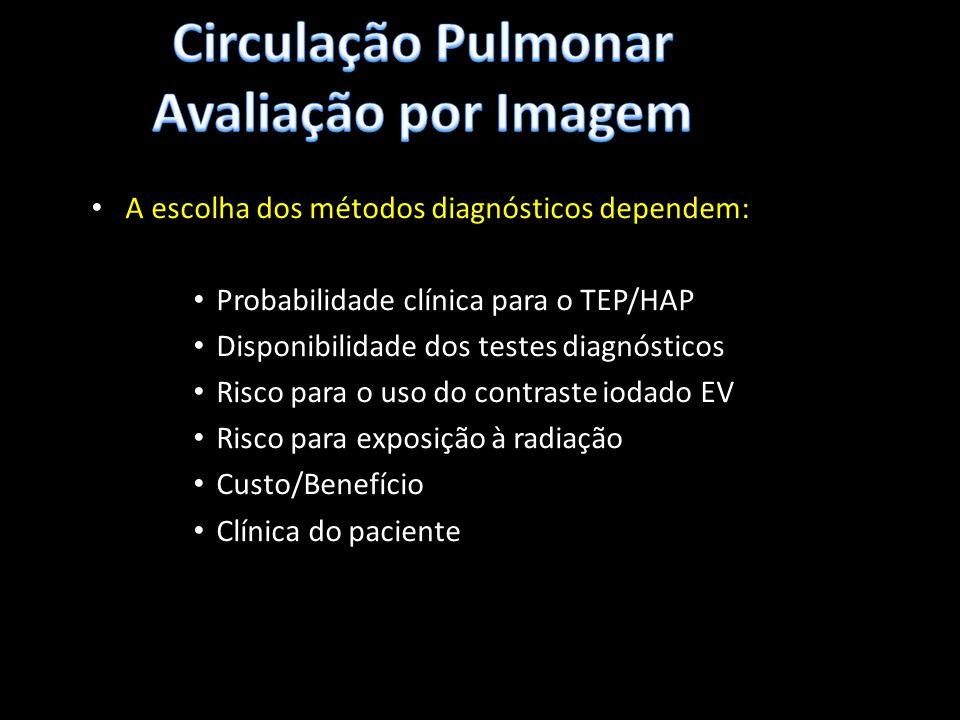 A escolha dos métodos diagnósticos dependem: Probabilidade clínica para o TEP/HAP Disponibilidade dos testes diagnósticos Risco para o uso do contrast