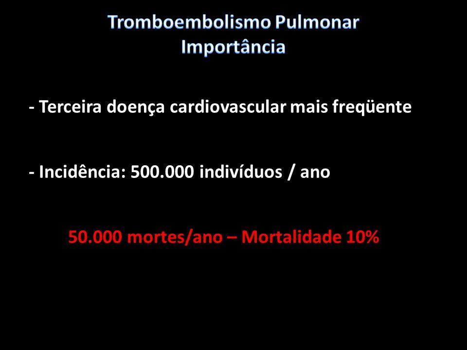 - Terceira doença cardiovascular mais freqüente - Incidência: 500.000 indivíduos / ano 50.000 mortes/ano – Mortalidade 10%
