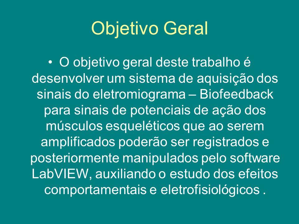 Objetivo Geral O objetivo geral deste trabalho é desenvolver um sistema de aquisição dos sinais do eletromiograma – Biofeedback para sinais de potenci