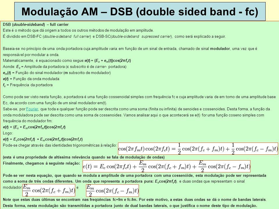 11 Modulação AM – DSB (double sided band - fc) DSB (double-sideband) – full carrier Este é o método que dá origem a todos os outros métodos de modulação em amplitude.