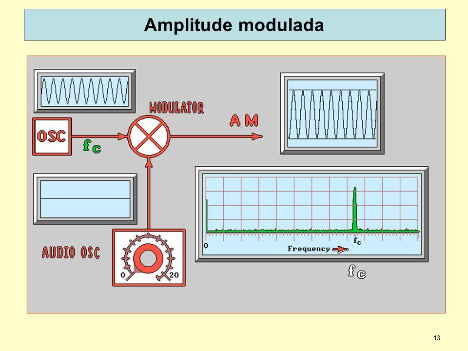 13 Amplitude modulada
