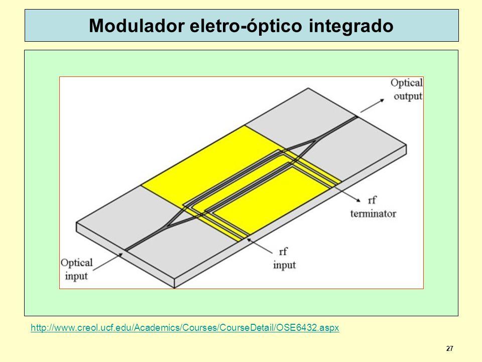 27 Modulador eletro-óptico integrado http://www.creol.ucf.edu/Academics/Courses/CourseDetail/OSE6432.aspx
