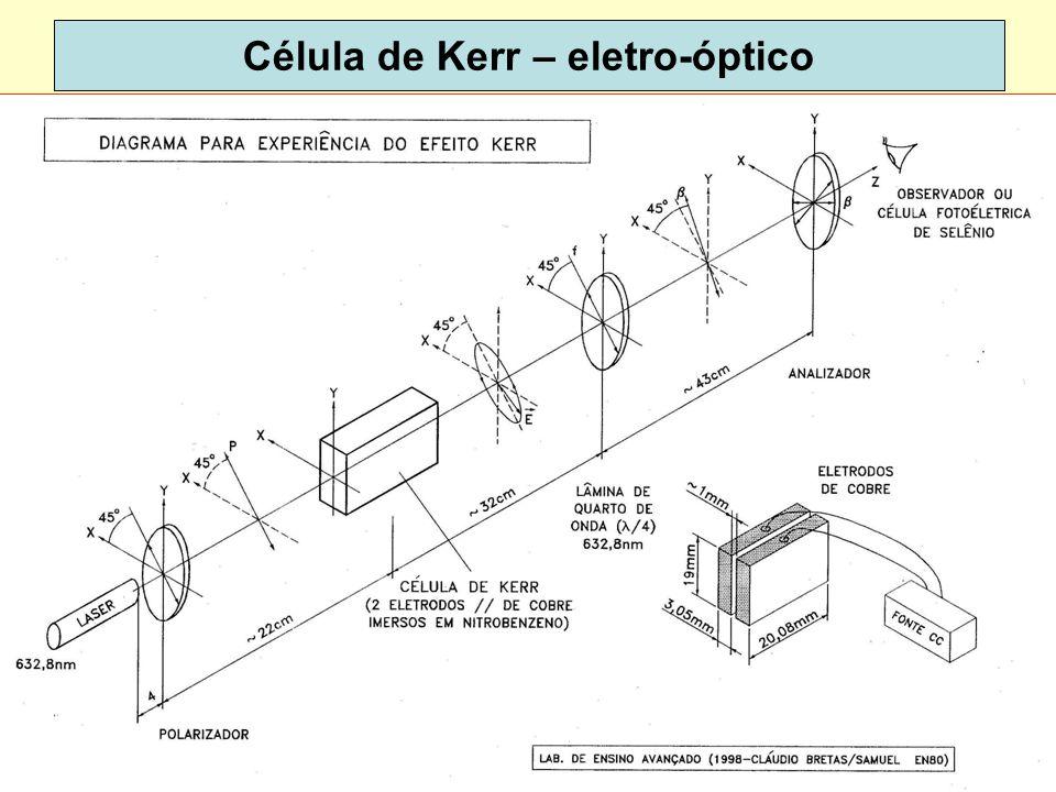 29 Célula de Kerr – eletro-óptico