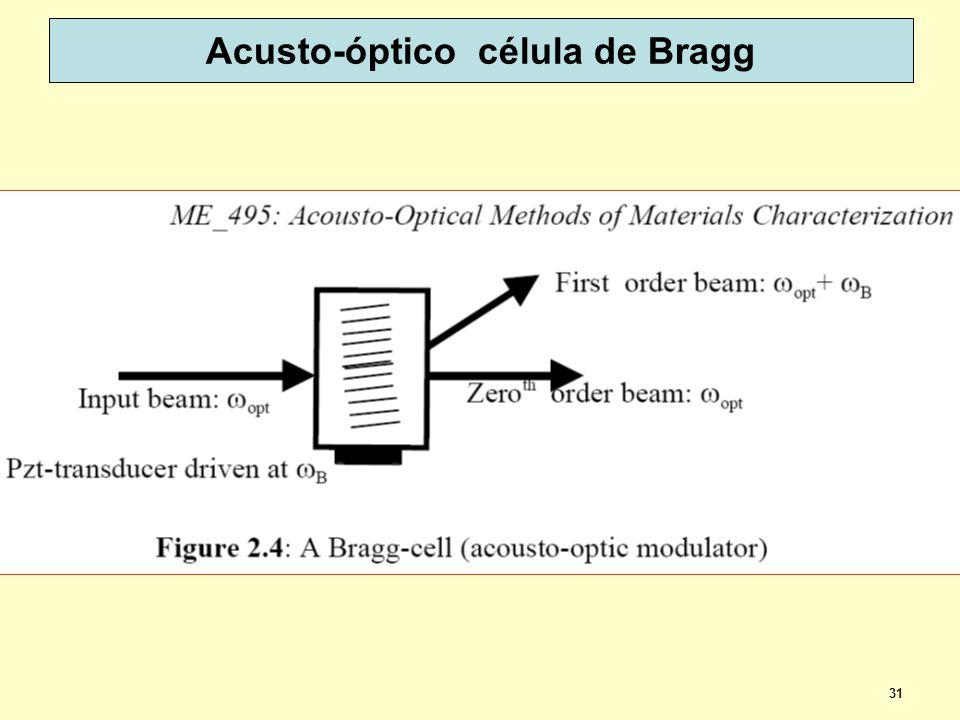 31 Acusto-óptico célula de Bragg