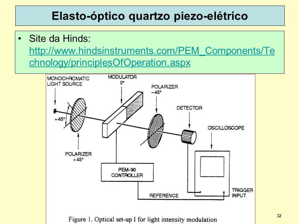 32 Elasto-óptico quartzo piezo-elétrico Site da Hinds: http://www.hindsinstruments.com/PEM_Components/Te chnology/principlesOfOperation.aspx http://www.hindsinstruments.com/PEM_Components/Te chnology/principlesOfOperation.aspx