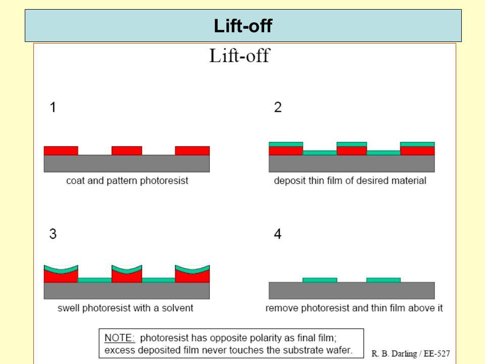 46 Lift-off