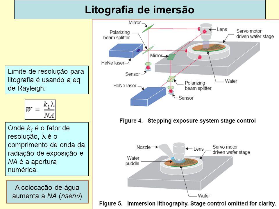 51 Litografia de imersão Limite de resolução para litografia é usando a eq de Rayleigh: Onde k 1 é o fator de resolução, é o comprimento de onda da radiação de exposição e NA é a apertura numérica.