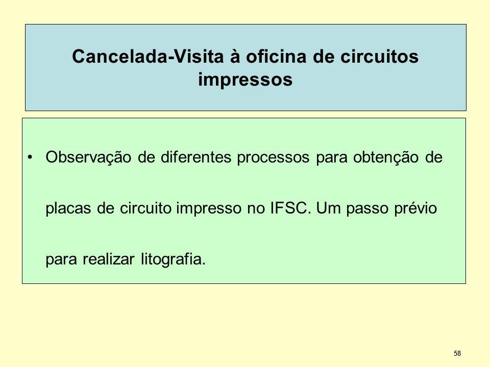 58 Cancelada-Visita à oficina de circuitos impressos Observação de diferentes processos para obtenção de placas de circuito impresso no IFSC.