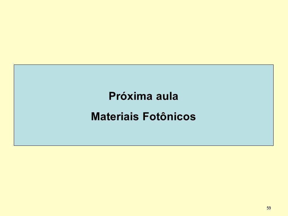 59 Próxima aula Materiais Fotônicos