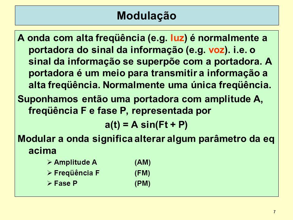 7 Modulação A onda com alta freqüência (e.g.