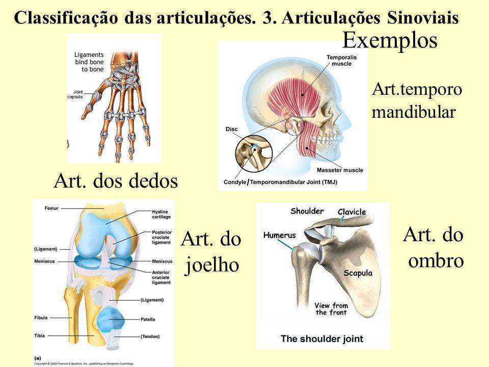 Classificação das articulações.3. Articulações Sinoviais Exemplos Art.temporo mandibular Art.
