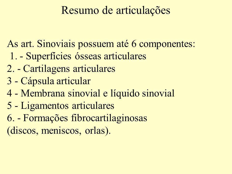 Resumo de articulações As art.Sinoviais possuem até 6 componentes: 1.