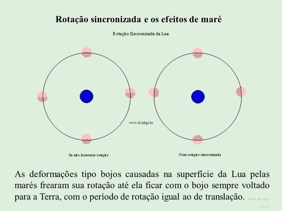Rotação da Lua O tempo que a Lua leva para orbitar em volta da Terra (27,3 dias) é igual ao tempo que ela leva para girar em torno do seu eixo. Por es