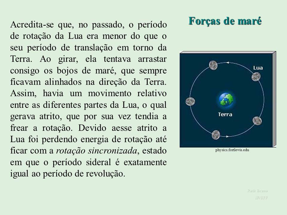 Rotação sincronizada e os efeitos de maré www.if.ufrgs.br