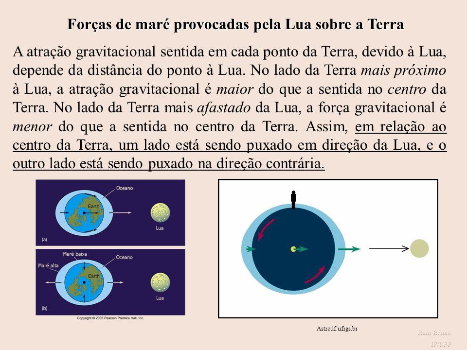 Marés Um importante fenômeno terrestre causado pelas forças gravitacionais do Sol e da Lua é a subida e a descida dos oceanos, duas vezes em um dia.