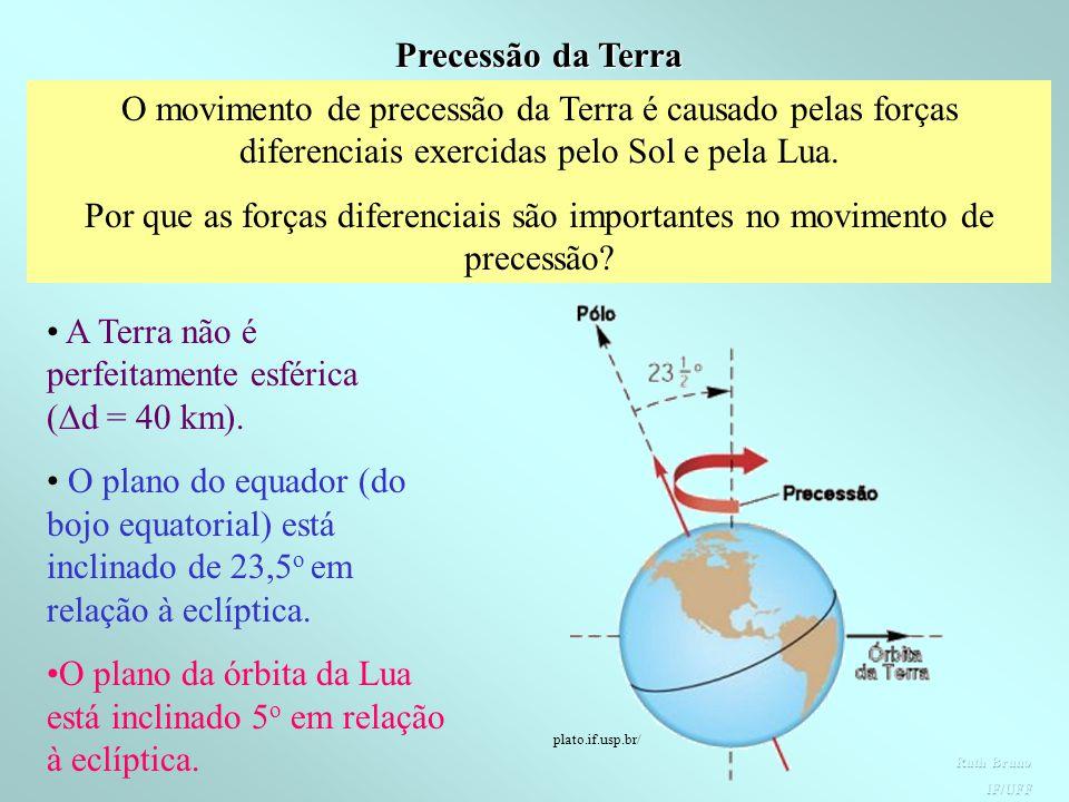 Comparação entre as marés produzidas pelo Sol e pela Lua Devido à distância do Sol à Terra, o efeito gravitacional do Sol produz marés cujas intensida