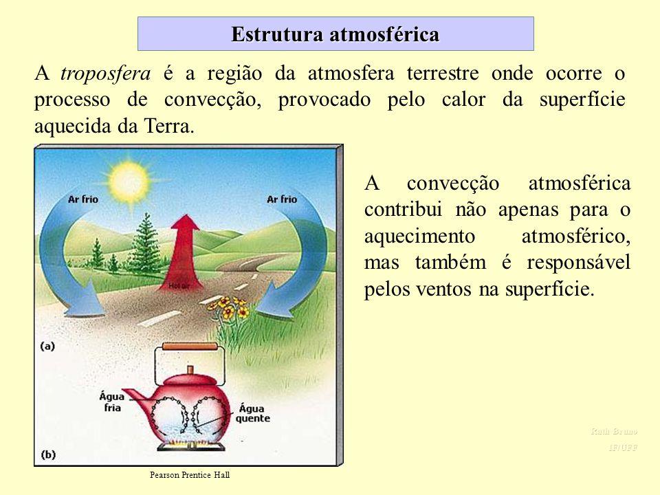 Atmosfera Terrestre Diagrama da atmosfera terrestre, mostrando as variações de temperatura e pressão da superfície até a camada superior da ionosfera.