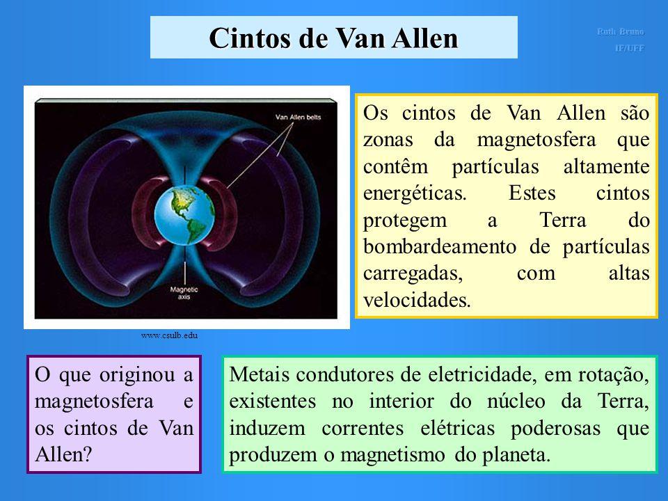 Magnetosfera A magnetosfera é a região ao redor da Terra, bem acima da atmosfera, influenciada pelo campo magnético terrestre. Esta região, assim como