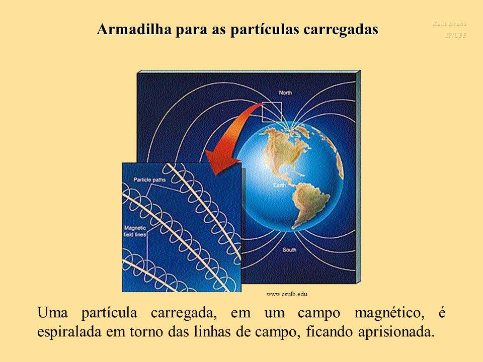 Cintos de Van Allen Os cintos de Van Allen são zonas da magnetosfera que contêm partículas altamente energéticas. Estes cintos protegem a Terra do bom