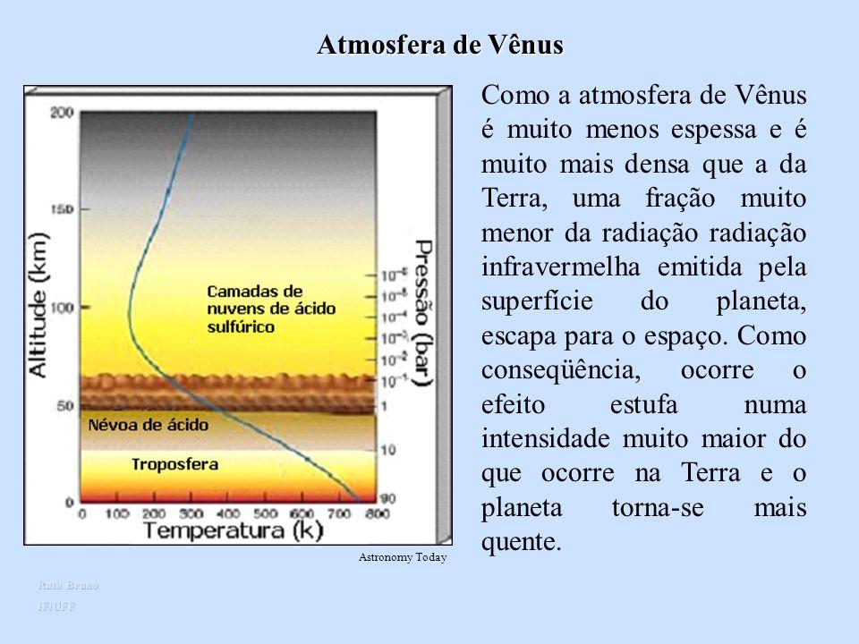 Atmosferas Retenção das atmosferas: a energia cinética das moléculas do gás e a velocidade de escape do planeta são responsáveis pela retenção da atmo
