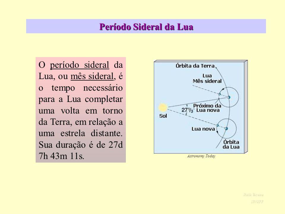 A figura abaixo ilustra o movimento de translação da Lua ao redor da Terra. Note que o plano orbital da Lua tem uma inclinação de cerca de 5 o em rela