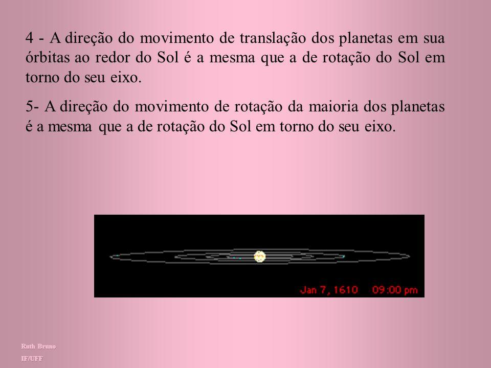3- As órbitas dos planetas se situam praticamente em um mesmo plano Astronomy Today