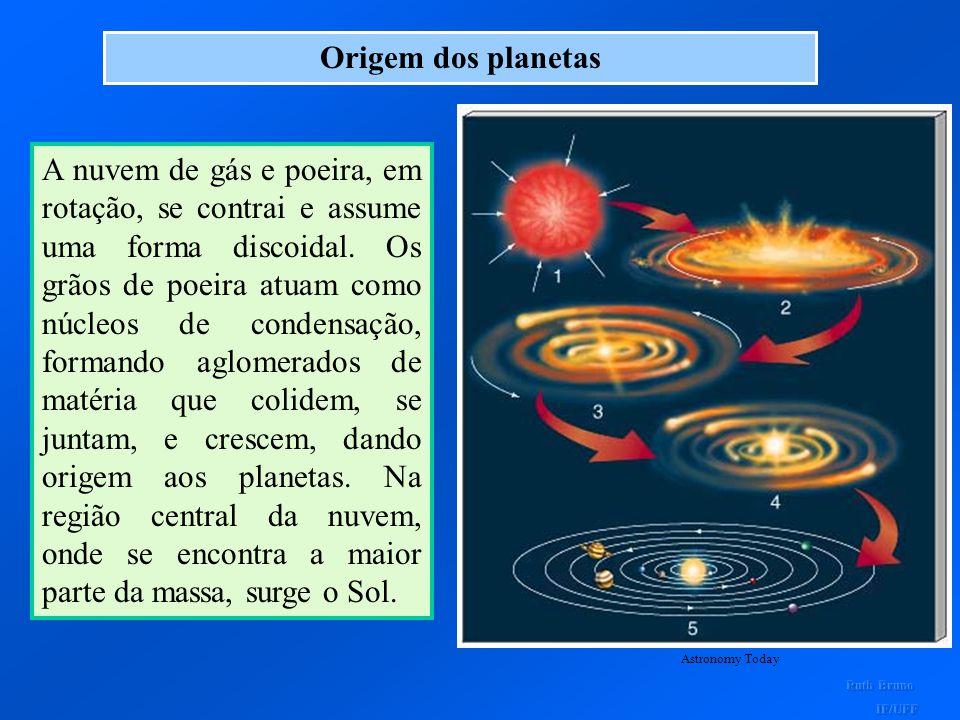 Teoria da Condensação Conservação de momentum angular: a nebulosa de gás e poeira gira cada vez mais rápido à medida que se contrai. Astronomy Today