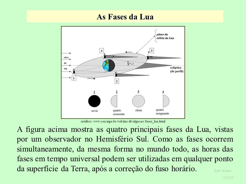 Período Sideral da Lua O período sideral da Lua, ou mês sideral, é o tempo necessário para a Lua completar uma volta em torno da Terra, em relação a u